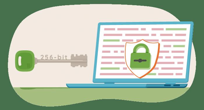 Hvad er AES 256-bit kryptering?