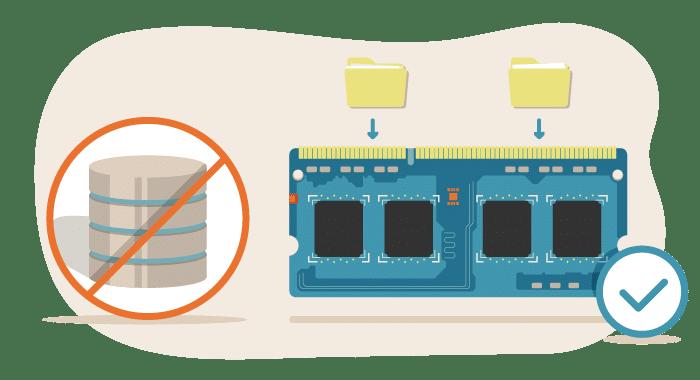 Nul-log politik hos VPN udbydere